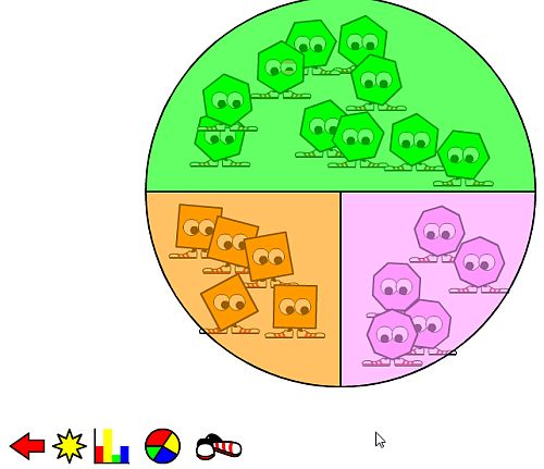 data chart for kids line population statistics pie chart furbles teach kids about population and data handling