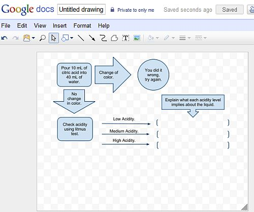using google drawing in the classroom