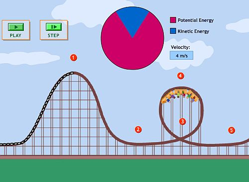 6 website activities on kinetic energy for kids