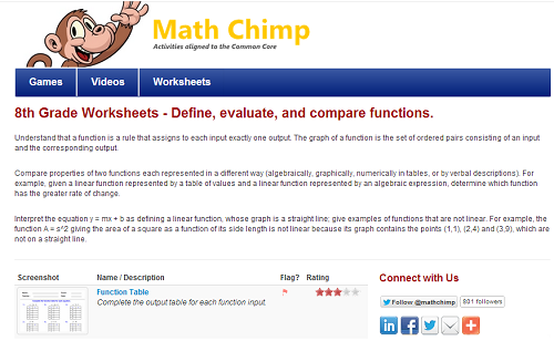 Mathchimp Com A Collection Of Common Core Aligned
