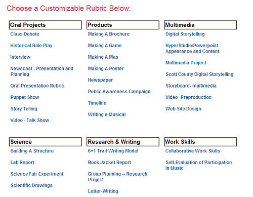 CustomRubric